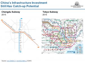 0516_China_subway